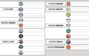 Regionali/Umbria: A Spoleto Tesei, Salvini e Cantalamessa per il candidato in consiglio regionale della Lega David Militoni