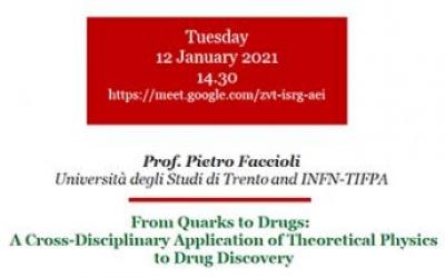 Ricerca farmaci: la tecnologia PPI-FPT, ecco come funziona