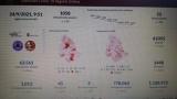 Coronavirus/Umbria: 52 i nuovi casi; +1 decesso. Meno ricoveri